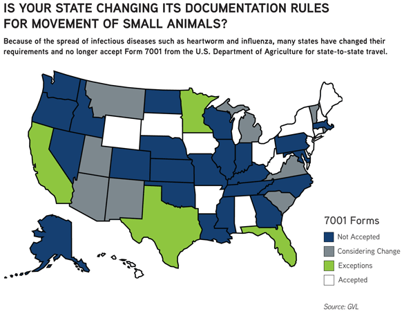 Is your state changing its documentation rules for movement of small animals?